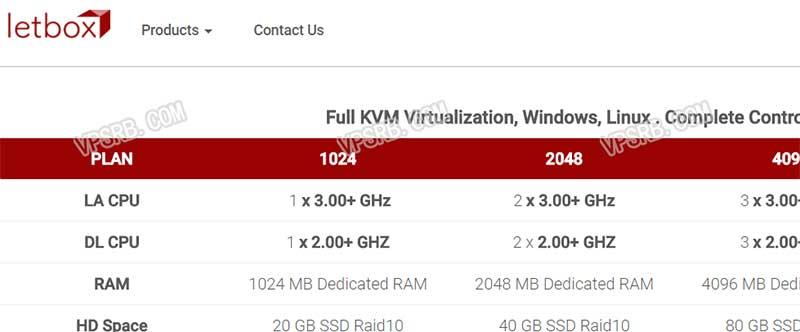 LetBox 大硬盘 VPS,KVM/达拉斯/1G 内存/300G HDD/3T 流量/1Gbps/年付 25 刀